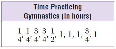 Go Math Grade 4 Answer Key Chapter 12 Relative Sizes of Measurement Units img 80
