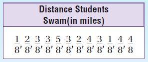 Go Math Grade 4 Answer Key Chapter 12 Relative Sizes of Measurement Units img 87