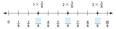 Go Math Grade 4 Answer Key Chapter 8 Multiply Fractions by Whole Numbers img 2