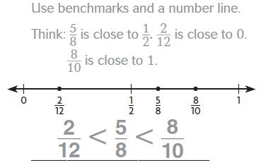 Go Math Grade 4 Answer Key Homework Practice FL Chapter 6 Fraction Equivalence and Comparison Common Core - Fraction Equivalence and Comparison img 11