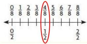 Go math answer key grade 3 compare fractions extra practice solution image_5
