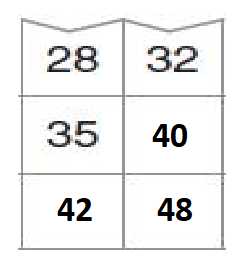 Go Math Grade 3 Answer Key Chapter 2 Represent and Interpret Data Assessment Test