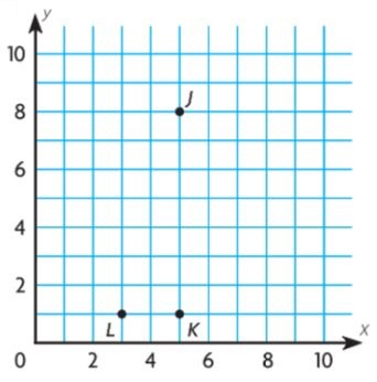 Go Math Grade 6 Answer Key Chapter 10 Area of Parallelograms img 105