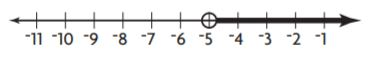 Go Math Grade 6 Answer Key Chapter 8 Solutions of Equations img 19