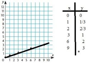Go Math Grade 6 Chapter 9 answer key img-23