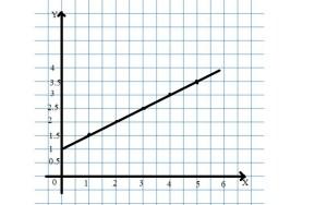 Go Math Grade 6 Chapter 9 answer key img-26