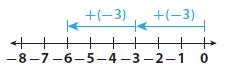 Go Math Grade 7 Answer Key Chapter 2 Multiplying and Dividing Integers Lesson 1: Multiplying Integers img 1