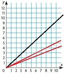 Go-Math-Grade-7-Answer-Key-Chapter-4-img-1