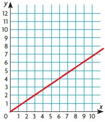 Go-Math-Grade-7-Answer-Key-Chapter-4-img-2