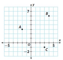 Go Math Grade 8 Answer Key Chapter 12 The Pythagorean Theorem Model Quiz img 22