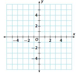 Go Math Grade 8 Answer Key Chapter 4 Nonproportional Relationships Lesson 3: Graphing Linear Nonproportional Relationships Using Slope and y-intercept img 23