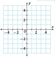 Go Math Grade 8 Answer Key Chapter 8 Solving Systems of Linear Equations Model Quiz img 24