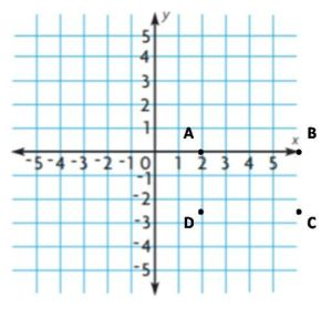 grade 6 chapter 3 Page no. 180 image 1