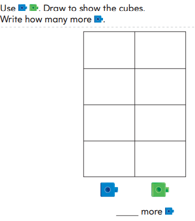 1st Grade Go Math Answer Key Chapter 10 Represent Data 10.1 1