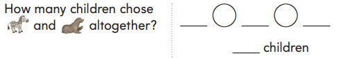 1st Grade Go Math Answer Key Chapter 10 Represent Data 10.1 12