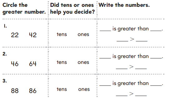 1st Grade Go Math Answer Key Chapter 7 Compare Numbers 7.1 9