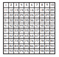 1st Grade Go Math Answer Key Chapter 8 Two-Digit Addition and Subtraction 1.6.1
