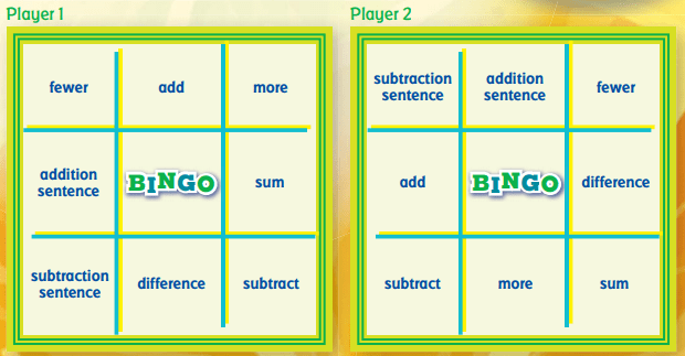 1st Grade Go Math Answer Key Chapter 8 Two-Digit Addition and Subtraction 2.5