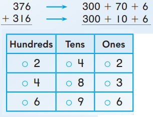 Go Math 2nd Grade Answer Key Chapter 6 3-Digit Addition and Subtraction 6.2 10