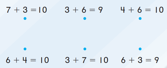 Go Math Answer Key Grade 1 Chapter 1 Addition Concepts 134