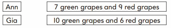 Go Math Answer Key Grade 1 Chapter 3 Addition Strategies 213