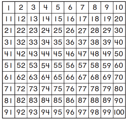 Go Math Answer Key Grade 1 Chapter 8 Two-Digit Addition and Subtraction 8.9 1