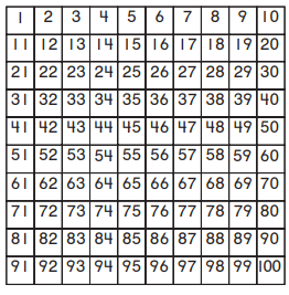 Go Math Answer Key Grade 1 Chapter 8 Two-Digit Addition and Subtraction 8.9 8