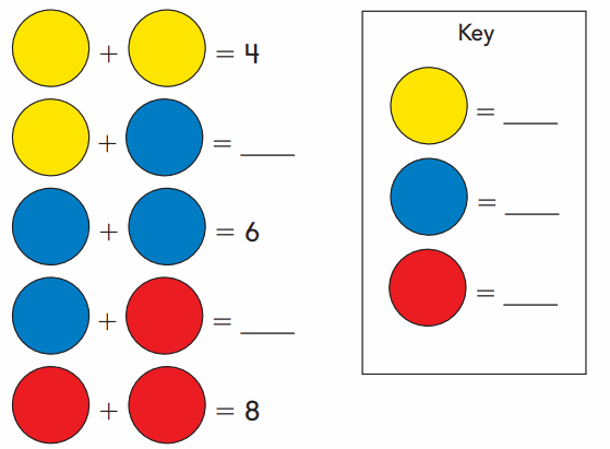 Go Math Grade 1 Chapter 3 Answer Key Pdf Addition Strategies 112