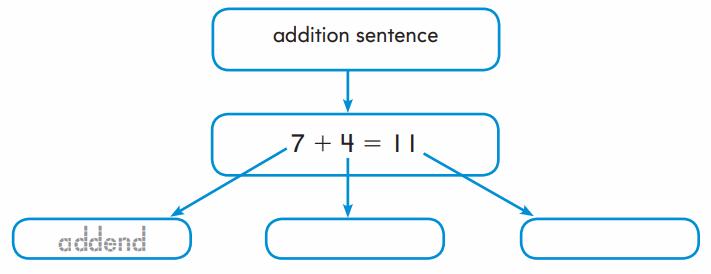 Go Math Grade 2 Answer Key Chapter 4 2-Digit Addition 11