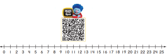 Go Math Grade 2 Answer Key Chapter 9 Length in Metric Units 9.4 6