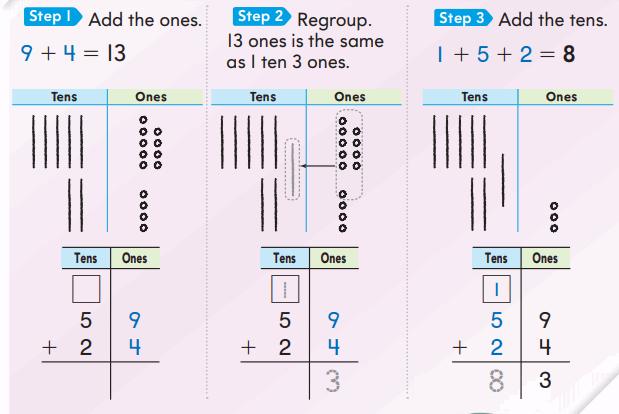 Go Math Grade 2 Chapter 4 Answer Key Pdf 2-Digit Addition 101
