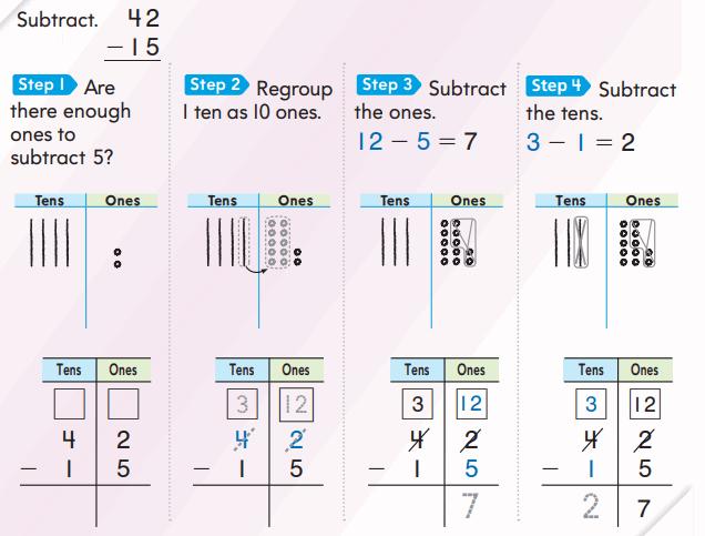 Go Math Grade 2 Chapter 5 Answer Key Pdf 2-Digit Subtraction 84