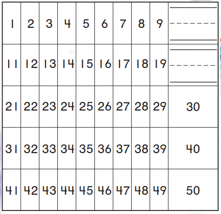 Go Math Grade K Answer Key Chapter 8 Represent, Count, and Write 20 and Beyond 8.7 3