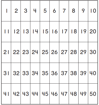 Grade K Go Math Answer Key Chapter 8 Represent, Count, and Write 20 and Beyond 8.5 4