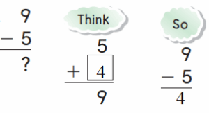 Go-Math-Grade-1-Answer-Key-Chapter-4-Subtraction-Strategies-29