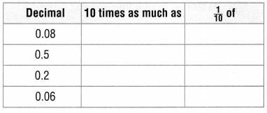 Texas Go Math Grade 5 Lesson 1.2 Answer Key 11