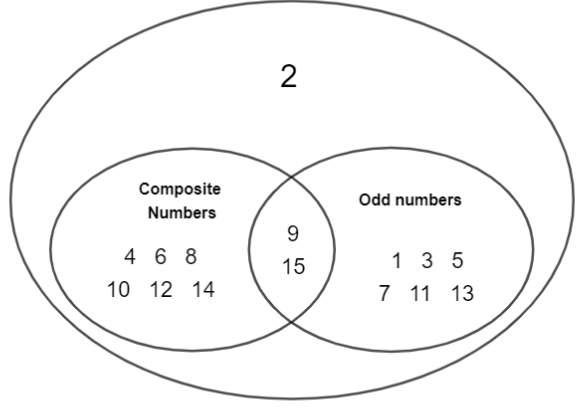 Texas Go Math Grade 7 Lesson 1.2 Answer Key 5