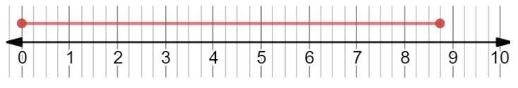 Texas Go Math Grade 7 Lesson 1.3 Answer Key 23
