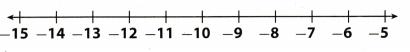 Texas Go Math Grade 7 Lesson 1.4 Answer Key 13