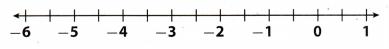 Texas Go Math Grade 7 Lesson 1.4 Answer Key 14