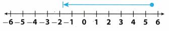 Texas Go Math Grade 7 Lesson 1.4 Answer Key 4