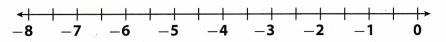 Texas Go Math Grade 7 Lesson 1.5 Answer Key 1