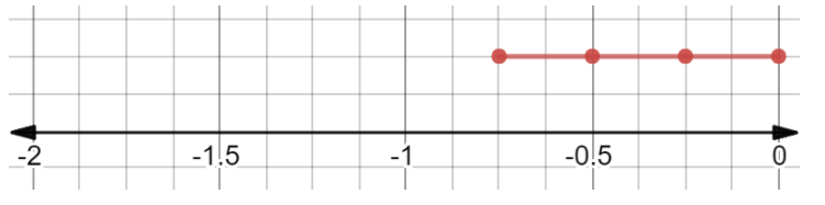 Texas Go Math Grade 7 Lesson 1.5 Answer Key 12