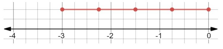 Texas Go Math Grade 7 Lesson 1.5 Answer Key 14