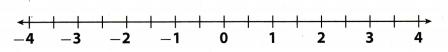 Texas Go Math Grade 7 Lesson 1.5 Answer Key 3