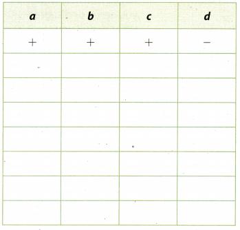 Texas Go Math Grade 7 Lesson 1.5 Answer Key 9