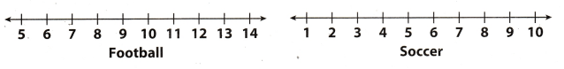 Texas Go Math Grade 7 Lesson 12.3 Answer Key 15