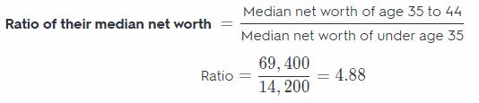 Texas Go Math Grade 7 Lesson 14.3 Answer Key 17