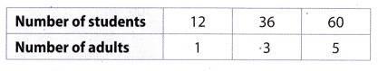 Texas Go Math Grade 7 Lesson 2.2 Answer Key 6