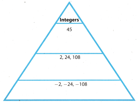 Texas Go Math Grade 7 Module 1 Answer Key 30